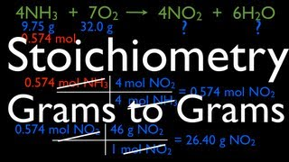 Stoichiometry: Grams To Grams