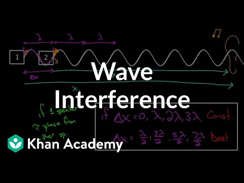 Wave interference (video) | Khan Academy