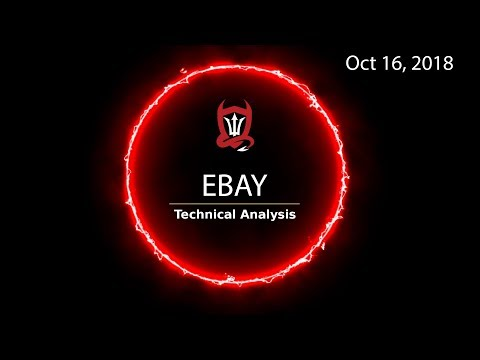 Ebay Technical Analysis (EBAY) : Algo Traders Dream with Free Shipping!  [10.16.2018]