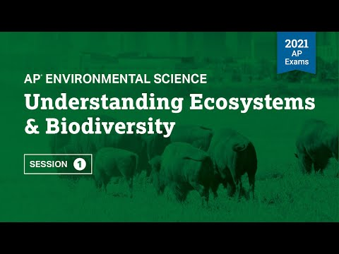 Understanding Ecosystems & Biodiversity   Live Review Session 1   AP Environmental Science