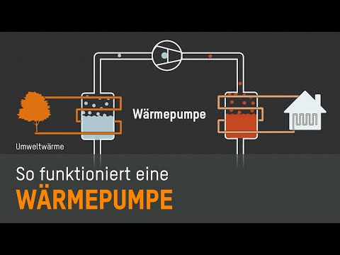 FingerHaus: So funktioniert die Wärmepumpe