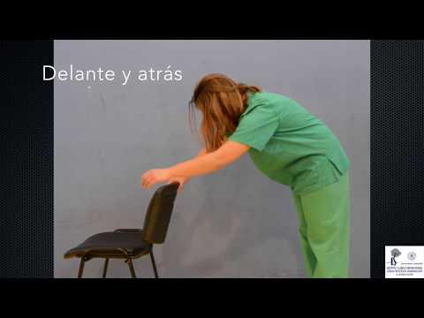Inflamación de la articulación del hombro en el hogar