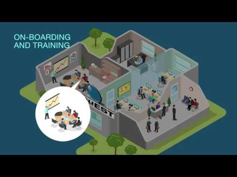Video The benefits of QuEST's Outsourcing Solutions