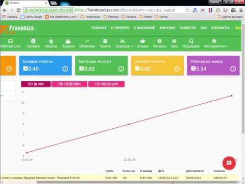 Форекс нефть брент онлайн в реальном времени