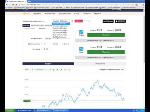 Программы для торговли бинарными опционами отзывы