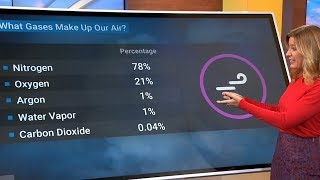 How Much Does Air Weigh? | Weather Wisdom