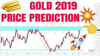 Gold Price Prediction 2019 XAUUSD Forecast Gold Technical Analysis Gold Miners ETF GDX
