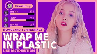 MOMOLAND x CHROMANCE - Wrap Me In Plastic (Line Distribution)