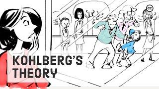 Kohlberg's 6 Stages of Moral Development