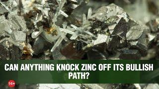 ZINC - Ценовая динамика рынка цинка