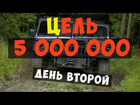 Опционы московской биржи