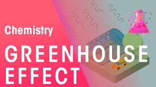 What Is The Natural Greenhouse Effect? | Environmental Chemistry | Chemistry | FuseSchool