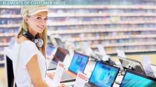 Market Orientation and Sales Orientation
