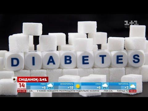 Параметры измерения сахара в крови