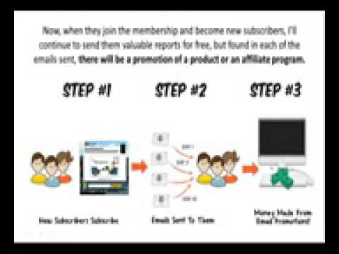 The CB Passive Income - Recurring Commissions! (view mobile)