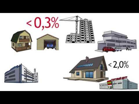 Налог на имущество физических лиц. Информация ФНС