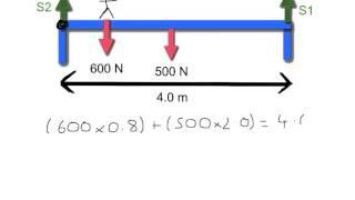 AS Physics Solving Equilibrium Problems