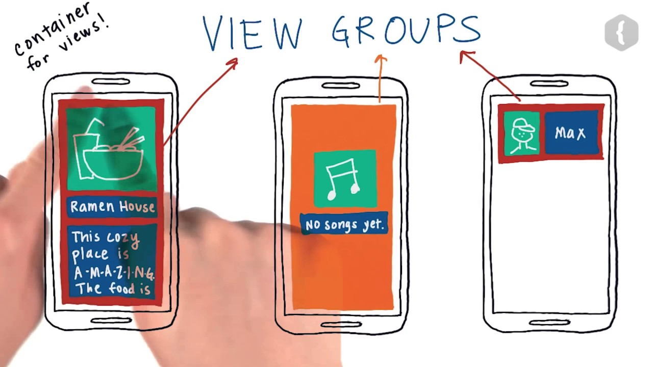 View-группы - 1