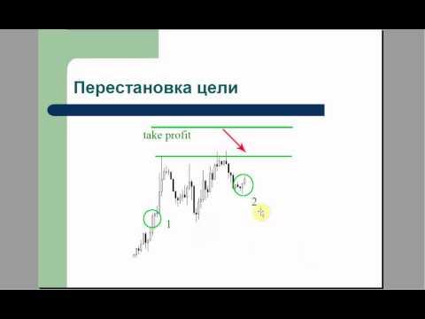 Брокеры на рынке форекс