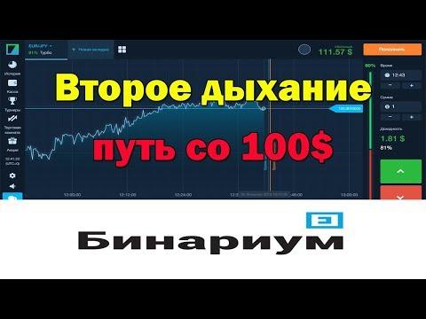 Брокеры московской биржи рейтинг 2018