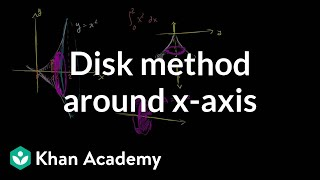 Disc method around x-axis | Applications of definite integrals | AP Calculus AB | Khan Academy
