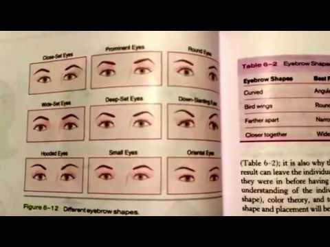 How I Became a Permanent Makeup and Microblading Artist Part 2: Orientation