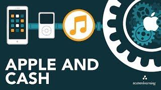 Apple and Cash | Business Acumen Case Study on Trillion-dollar Growth