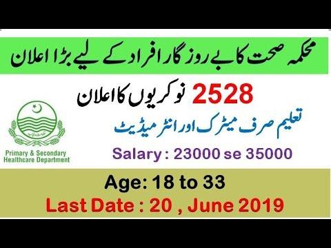 Nts Jobs 2018 In Punjab