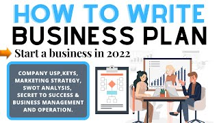 How to Write a Perfect Business Plan Presentation in 20 Minutes