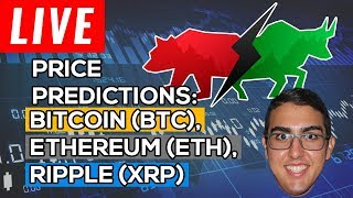 Price Predictions: Bitcoin (BTC), Ethereum (ETH), Ripple (XRP)