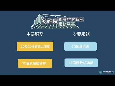 多維度國家空間資訊服務平臺簡介