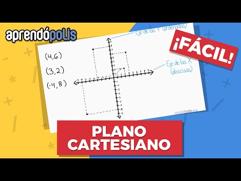El plano cartesiano (intro y ubicación de puntos)