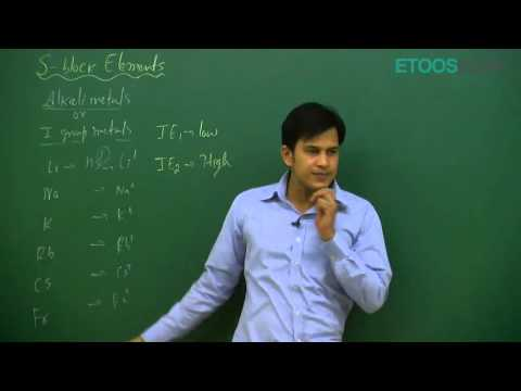 Block Chemistry by Prince Singh (PS) Sir (ETOOSINDIA.COM)