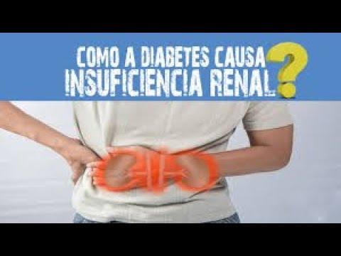 Tratamento imediato da hipertensão