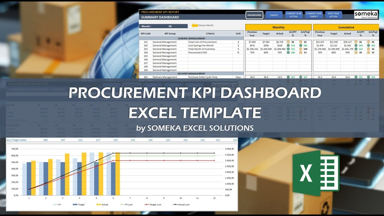 Procurement KPI Dashboard - Someka Excel Template Video