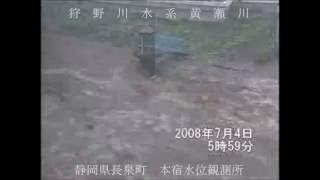 集中豪雨時の河川の水位の増え方