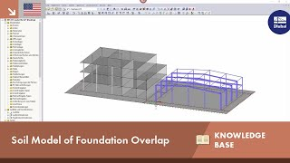 KB 001433 | Soil Model of Foundation Overlap