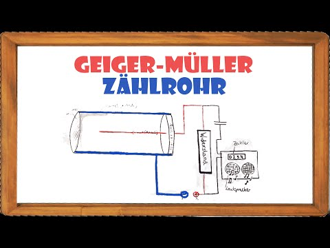Geiger-Müller Zählrohr/Geigerzähler- einfach erklärt!  ElenAlina