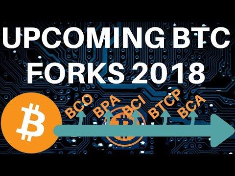 Bitcoin egy coinmarketcap