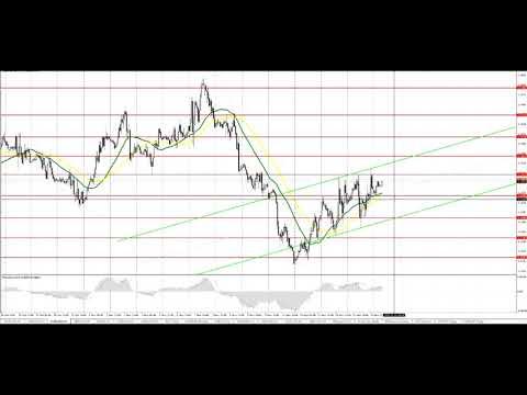 InstaForex Analytics: Фунт может продолжить падение. EUR/USD и GBP/USD: видео-прогноз на 16 ноября