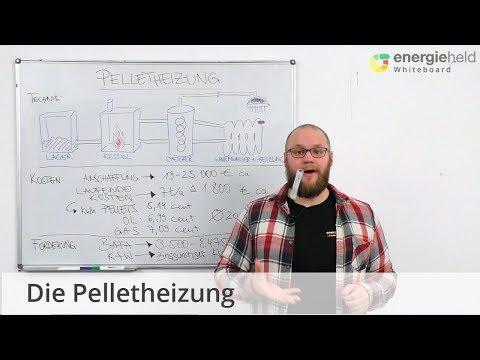 Pelletheizung: Funktion, Kosten, Förderung 🌲🔥   Energieheld-Whiteboard