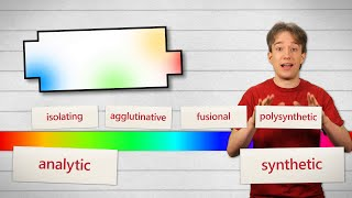 Long and Short Words: Language Typology