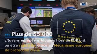 Plus de 55 000 citoyens européens rapatriés grâce à l'UE !