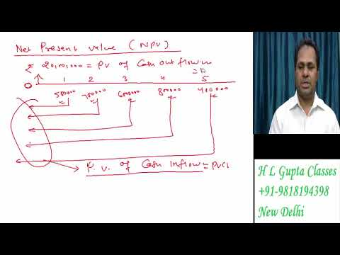 Cost Accounting System - CA Inter Cost Accounting by H L Gupta