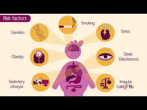 Diabetes - symptoms, risk factors and preventive m...
