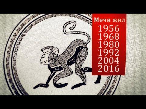Астрология знаки зодиака и гороскоп совместимость