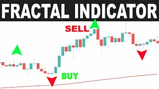 How to trade with fractals indicator