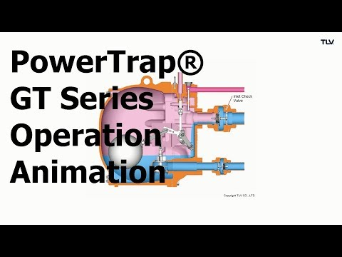 Operation Animation: PowerTrap® GT Series Pumps for Closed Systems