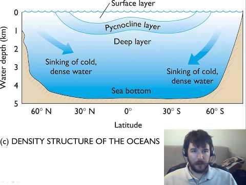 Oceanography #flipclass Deep Ocean Circulation