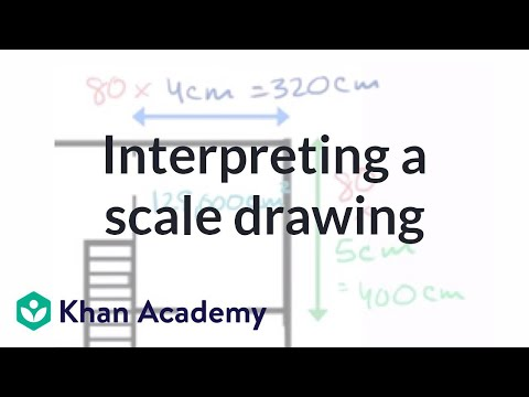 Interpreting a scale drawing (video) | Khan Academy